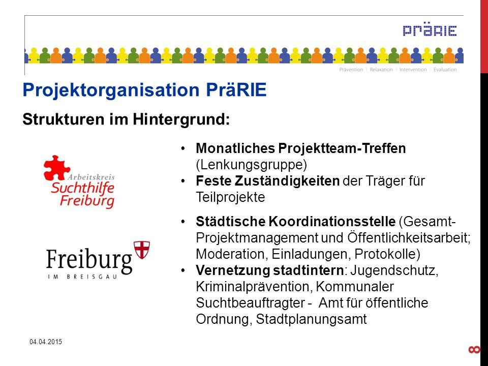 Projektorganisation PräRIE