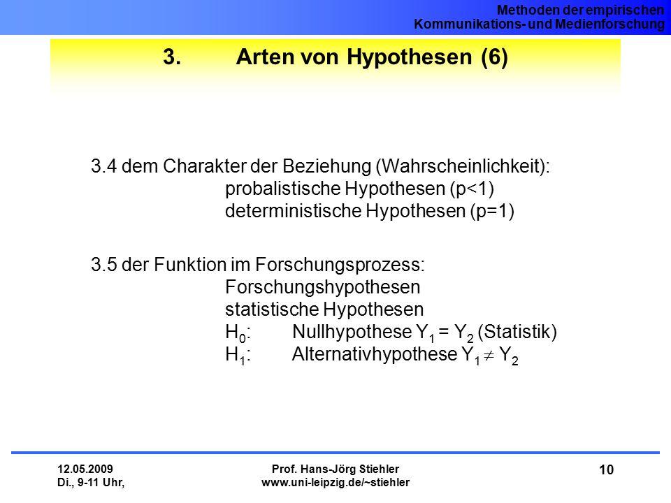 3. Arten von Hypothesen (6)
