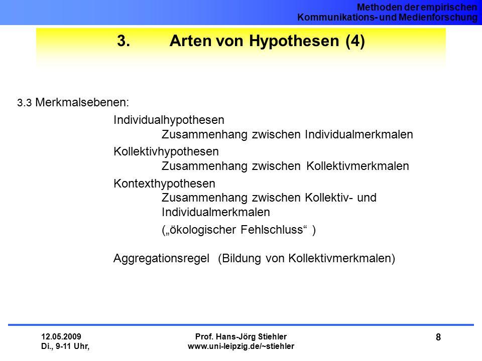 3. Arten von Hypothesen (4)