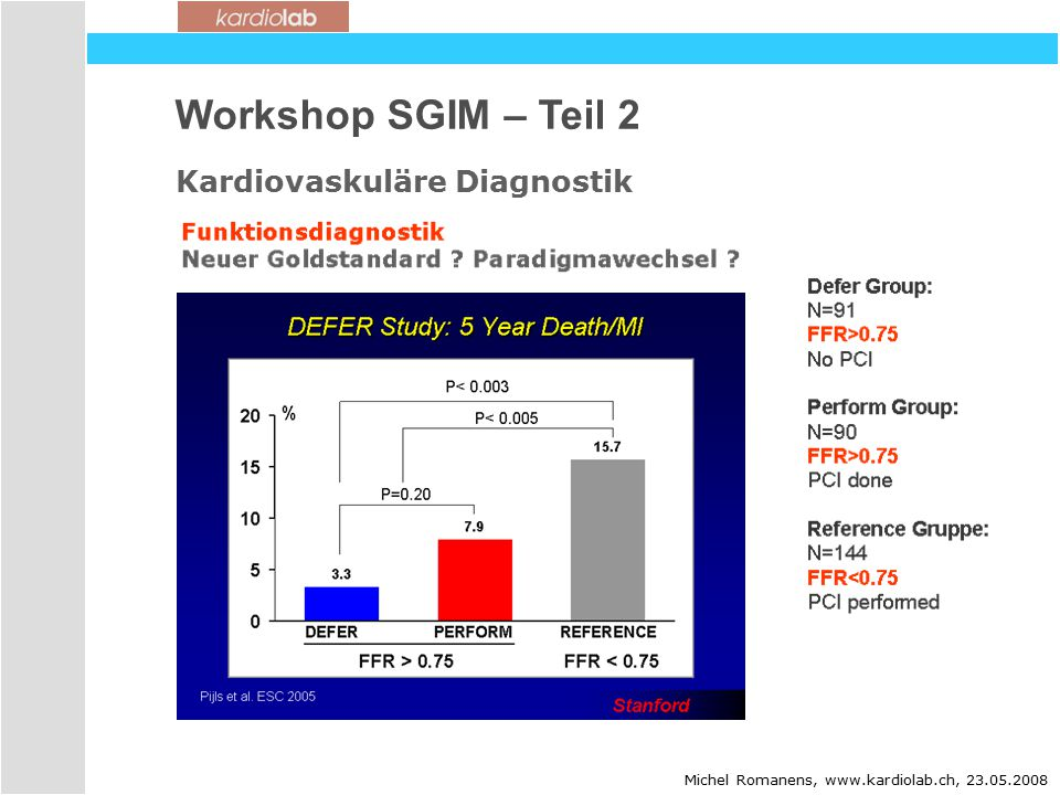 Workshop SGIM – Teil 2 Kardiovaskuläre Diagnostik 28