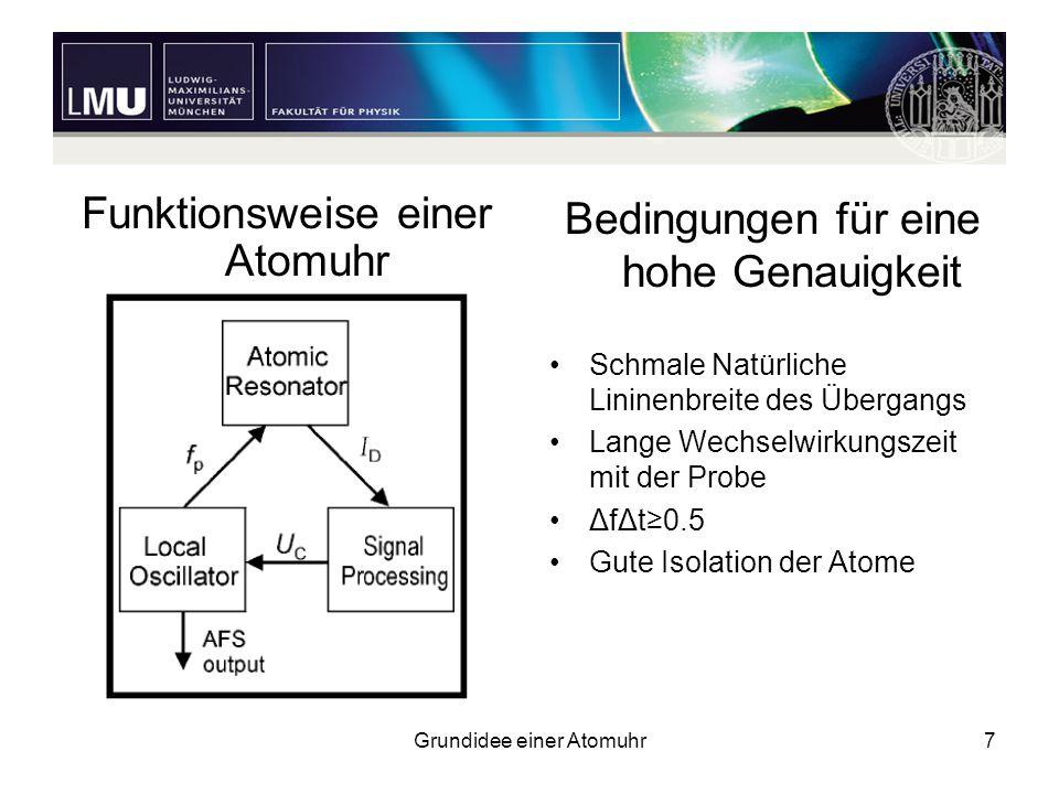 Funktionsweise einer Atomuhr Bedingungen für eine hohe Genauigkeit