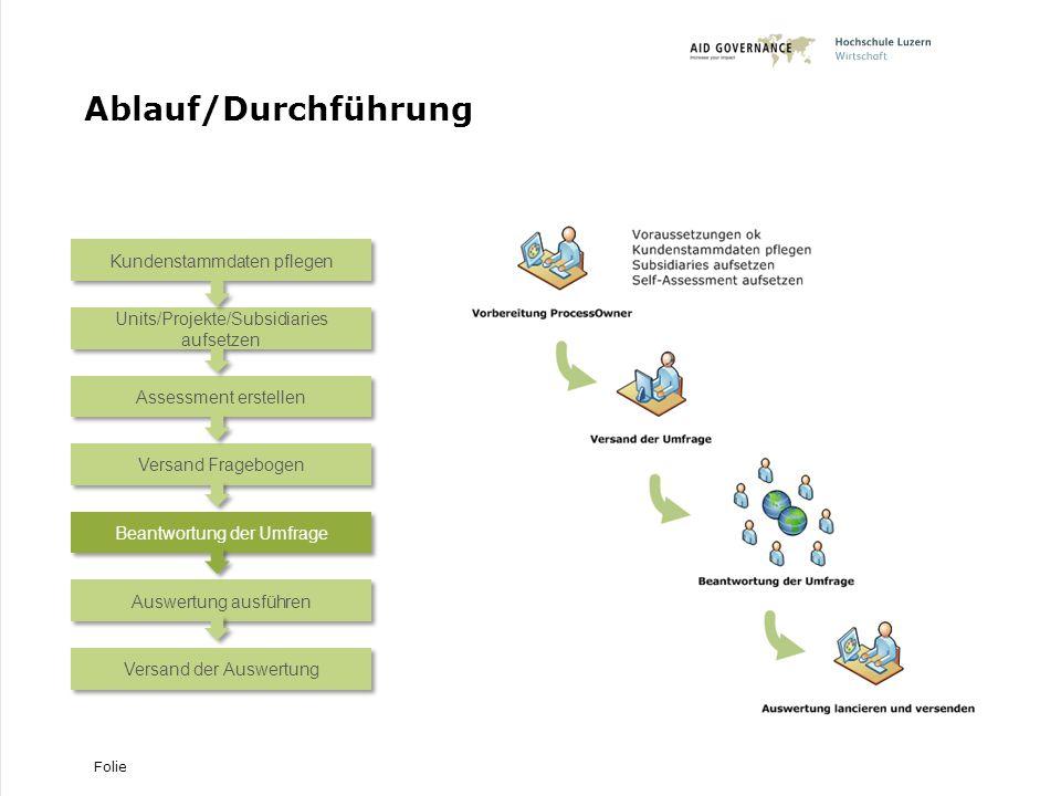 Ablauf/Durchführung Kundenstammdaten pflegen