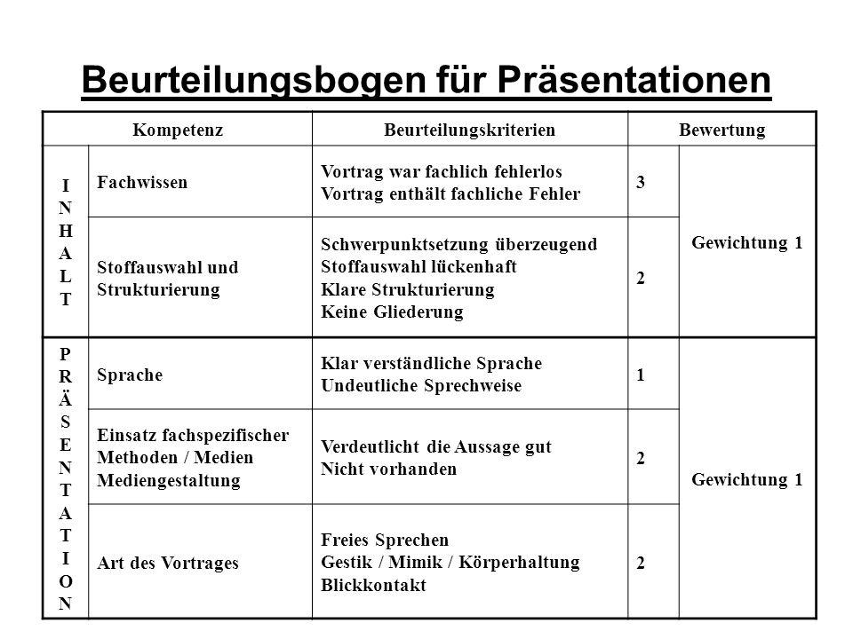 Beurteilungsbogen für Präsentationen