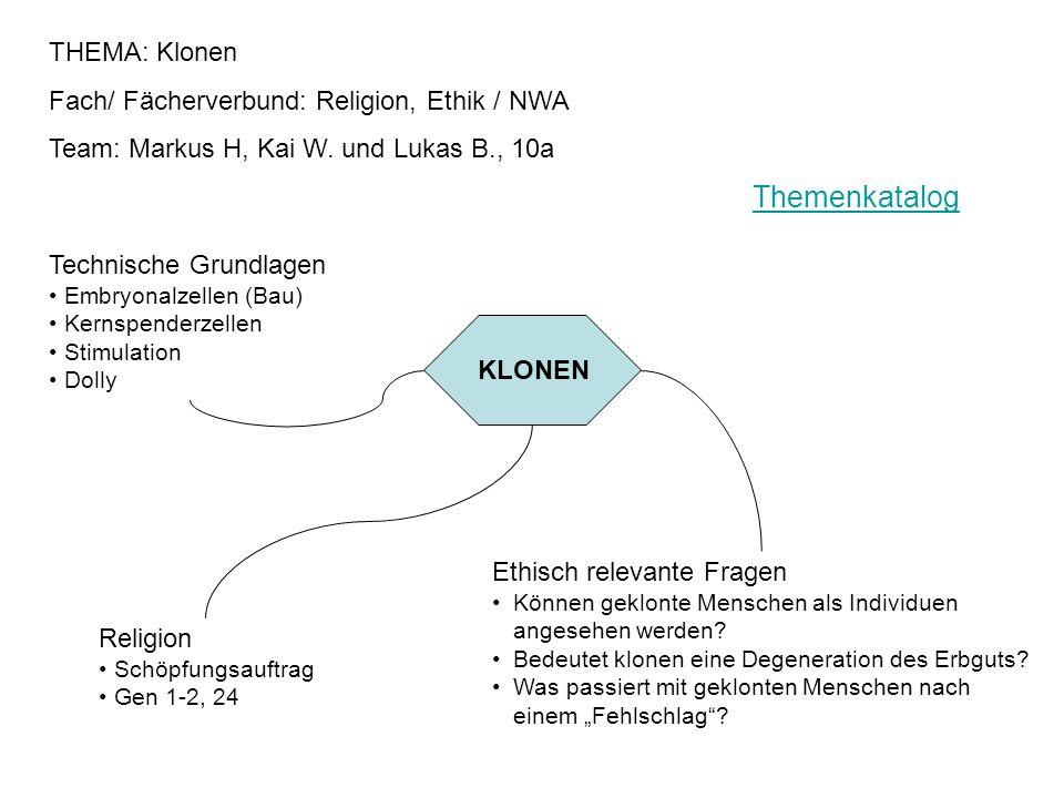 Themenkatalog THEMA: Klonen Fach/ Fächerverbund: Religion, Ethik / NWA