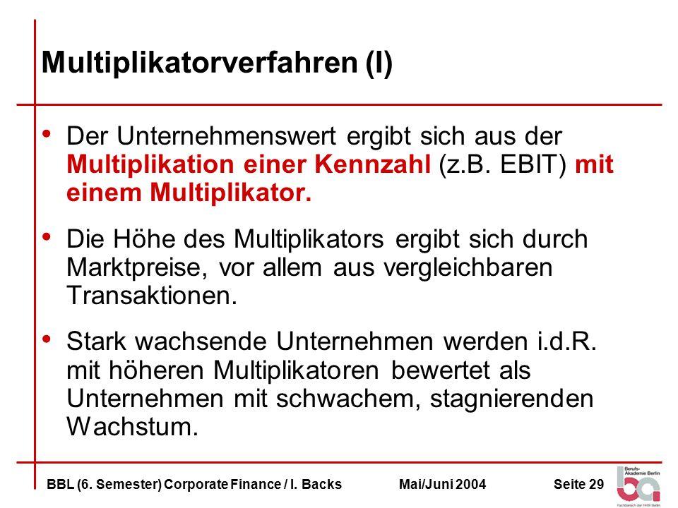 Multiplikatorverfahren (I)