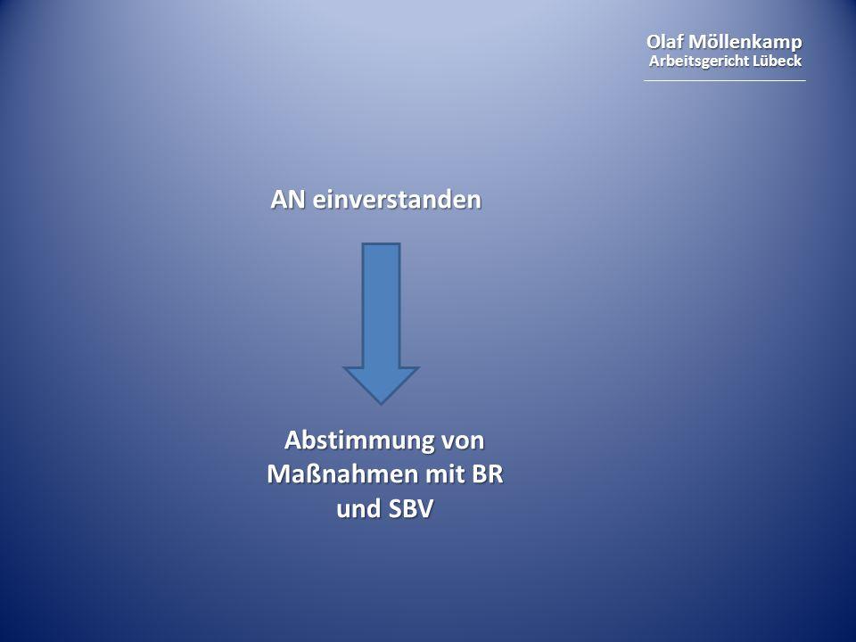 Abstimmung von Maßnahmen mit BR und SBV