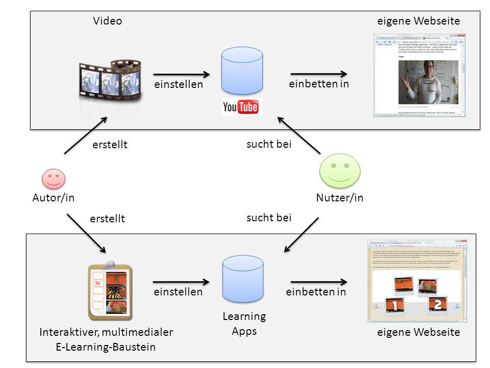 Interaktiver, multimedialer E-Learning-Baustein