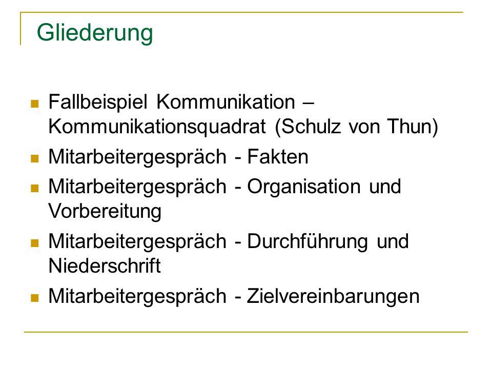Gliederung Fallbeispiel Kommunikation – Kommunikationsquadrat (Schulz von Thun) Mitarbeitergespräch - Fakten.
