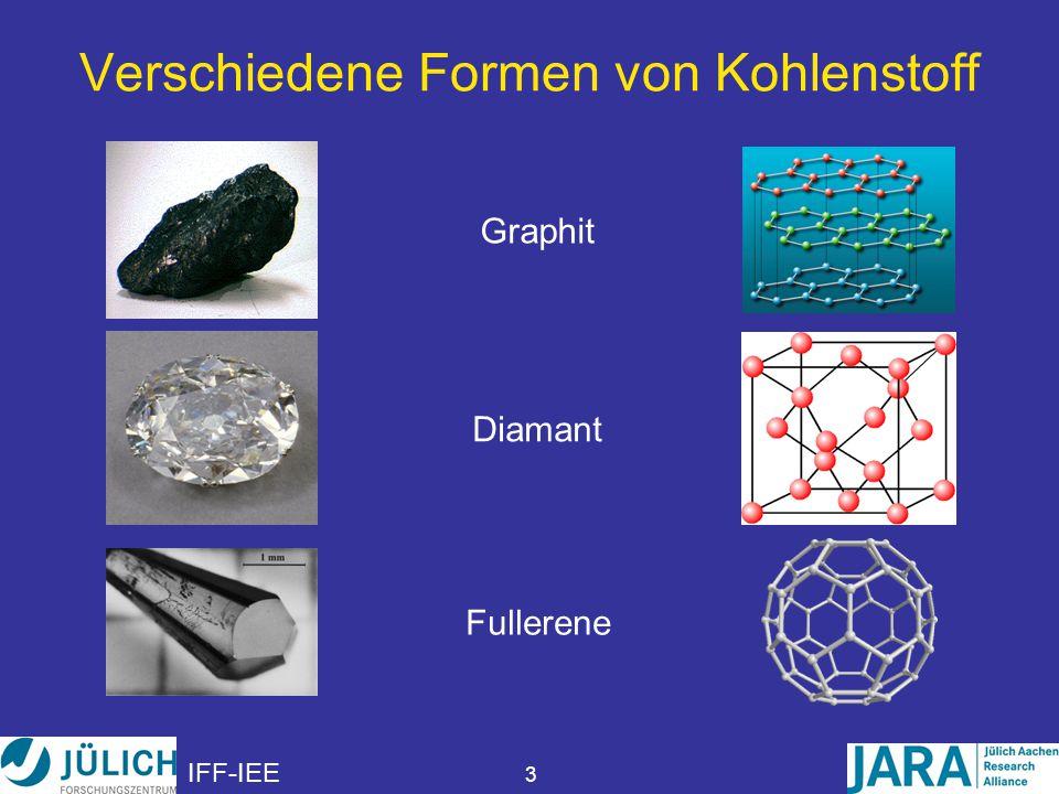 Verschiedene Formen von Kohlenstoff