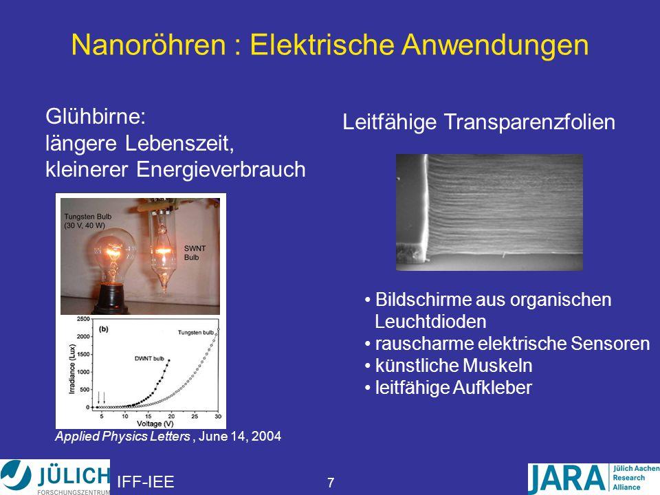 Nanoröhren : Elektrische Anwendungen
