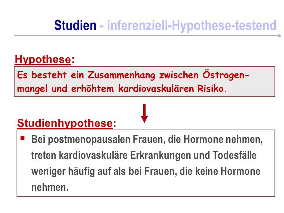 Studien - inferenziell-Hypothese-testend