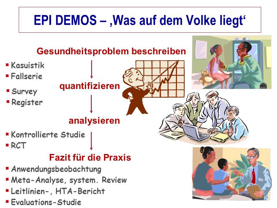 EPI DEMOS – 'Was auf dem Volke liegt'