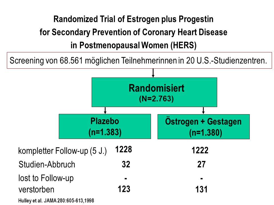 Randomisiert Randomized Trial of Estrogen plus Progestin