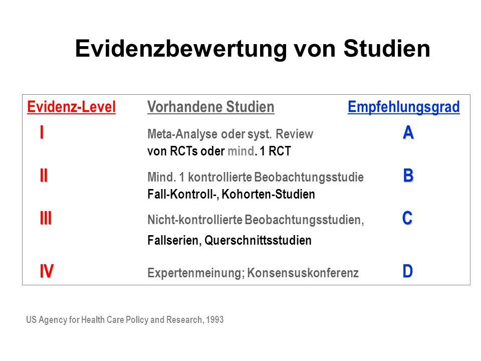 Evidenzbewertung von Studien