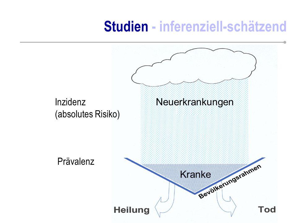 Studien - inferenziell-schätzend