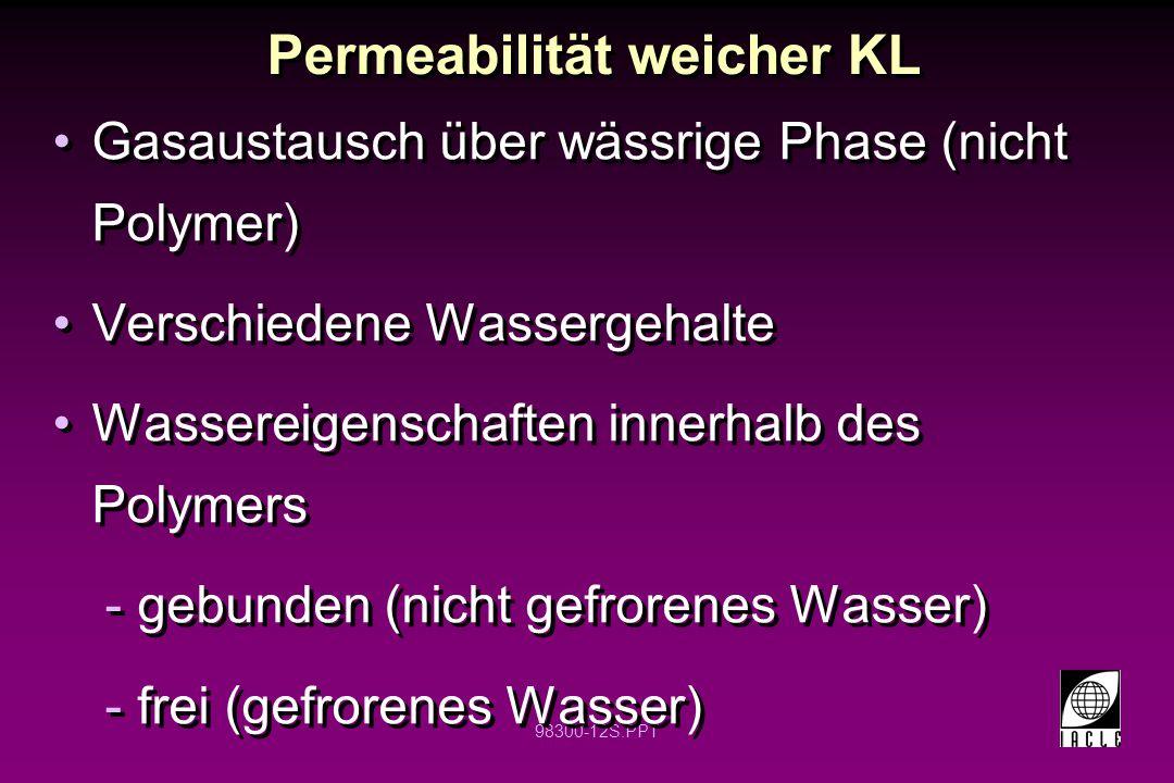 Permeabilität weicher KL