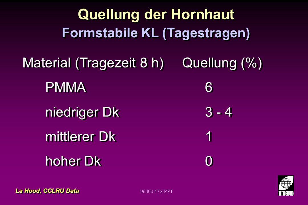 Formstabile KL (Tagestragen)
