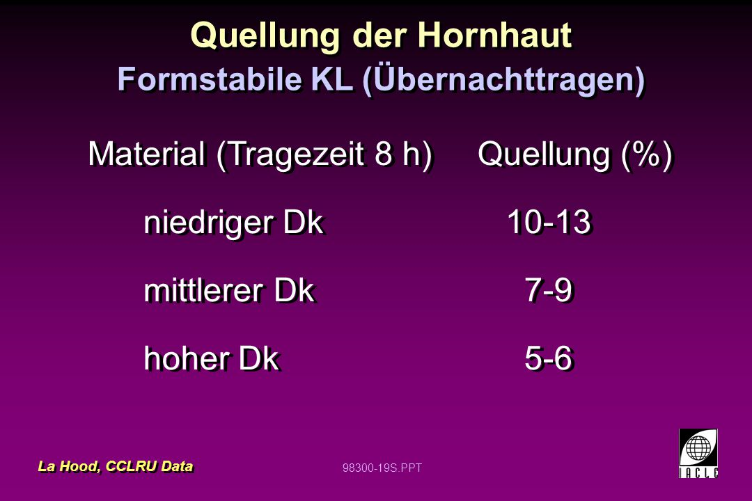 Formstabile KL (Übernachttragen)