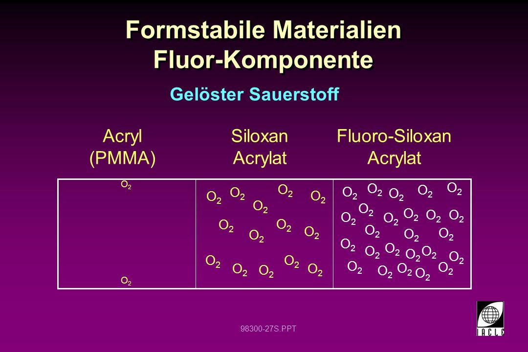 Formstabile Materialien Fluor-Komponente