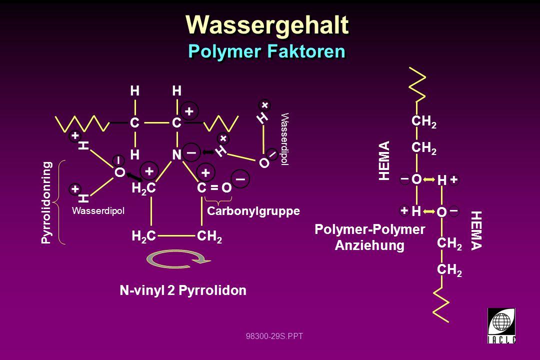 Wassergehalt Polymer Faktoren