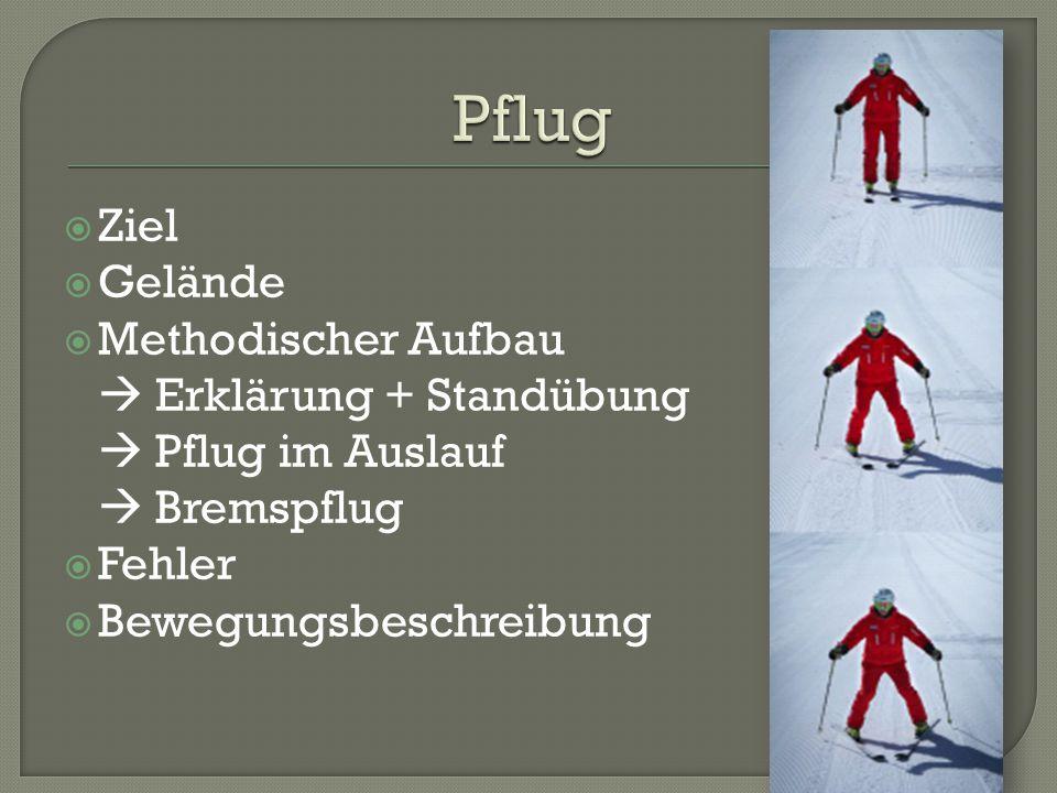 Pflug Ziel Gelände Methodischer Aufbau  Erklärung + Standübung