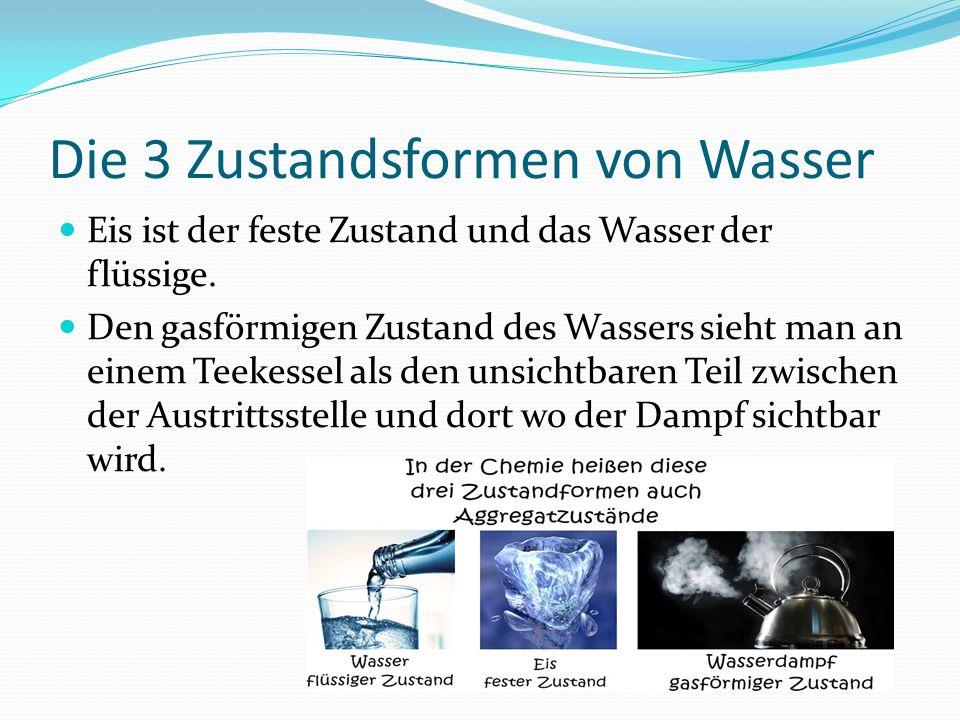 Die 3 Zustandsformen von Wasser