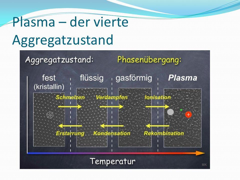 Plasma – der vierte Aggregatzustand
