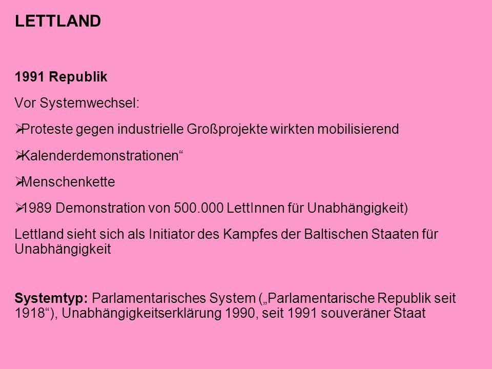 LETTLAND 1991 Republik Vor Systemwechsel: