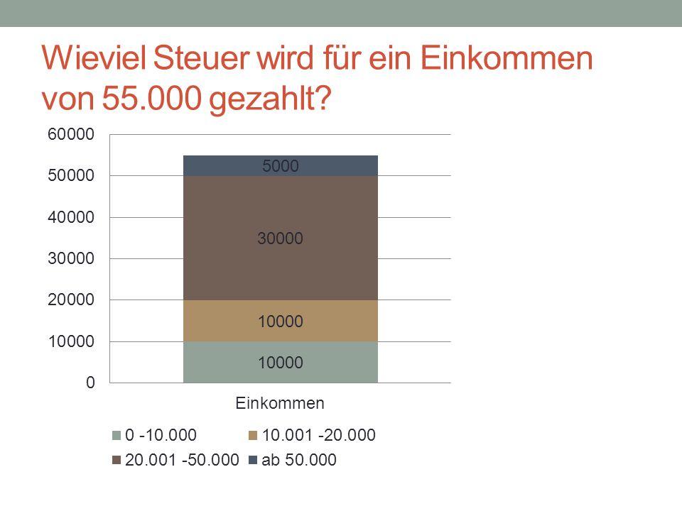 Wieviel Steuer wird für ein Einkommen von 55.000 gezahlt