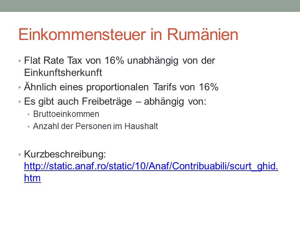 Einkommensteuer in Rumänien