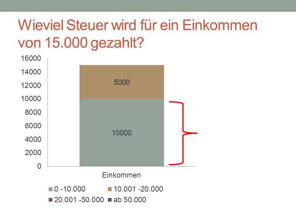 Wieviel Steuer wird für ein Einkommen von 15.000 gezahlt