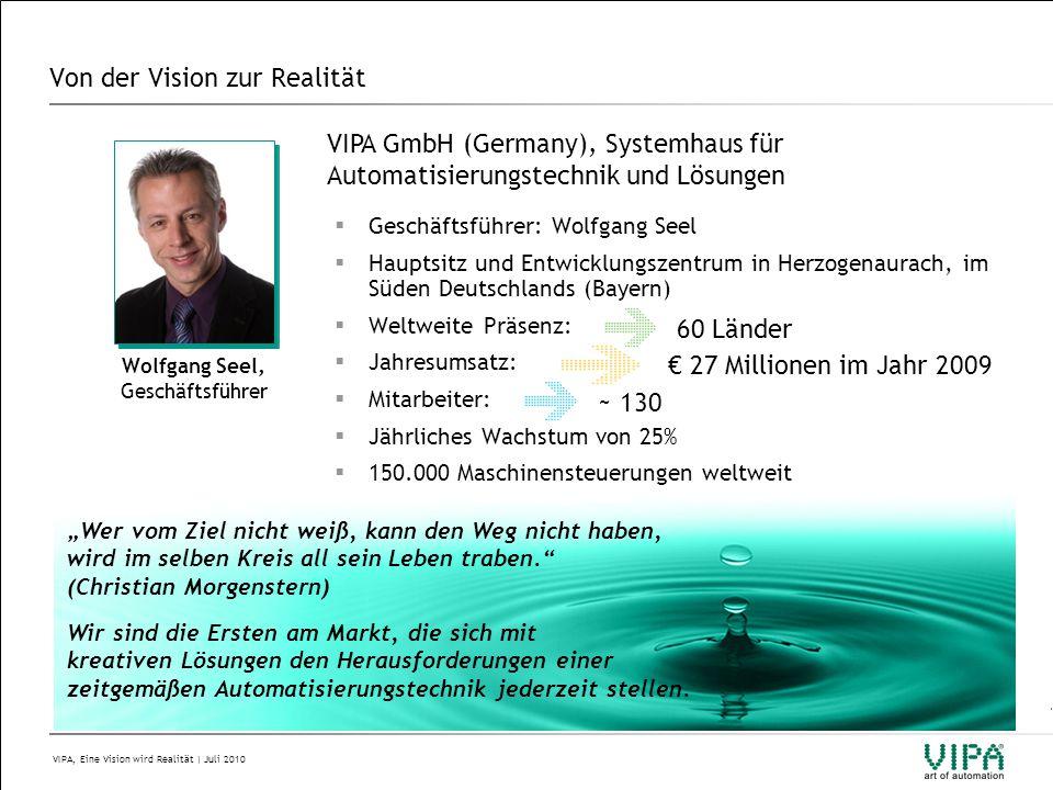 Von der Vision zur Realität