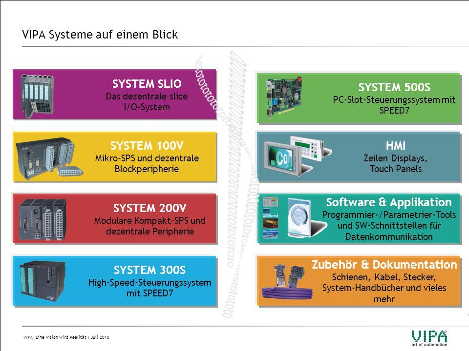 VIPA Systeme auf einem Blick