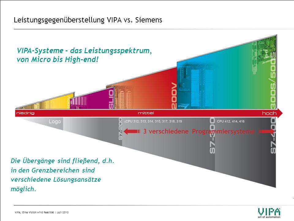 Leistungsgegenüberstellung VIPA vs. Siemens