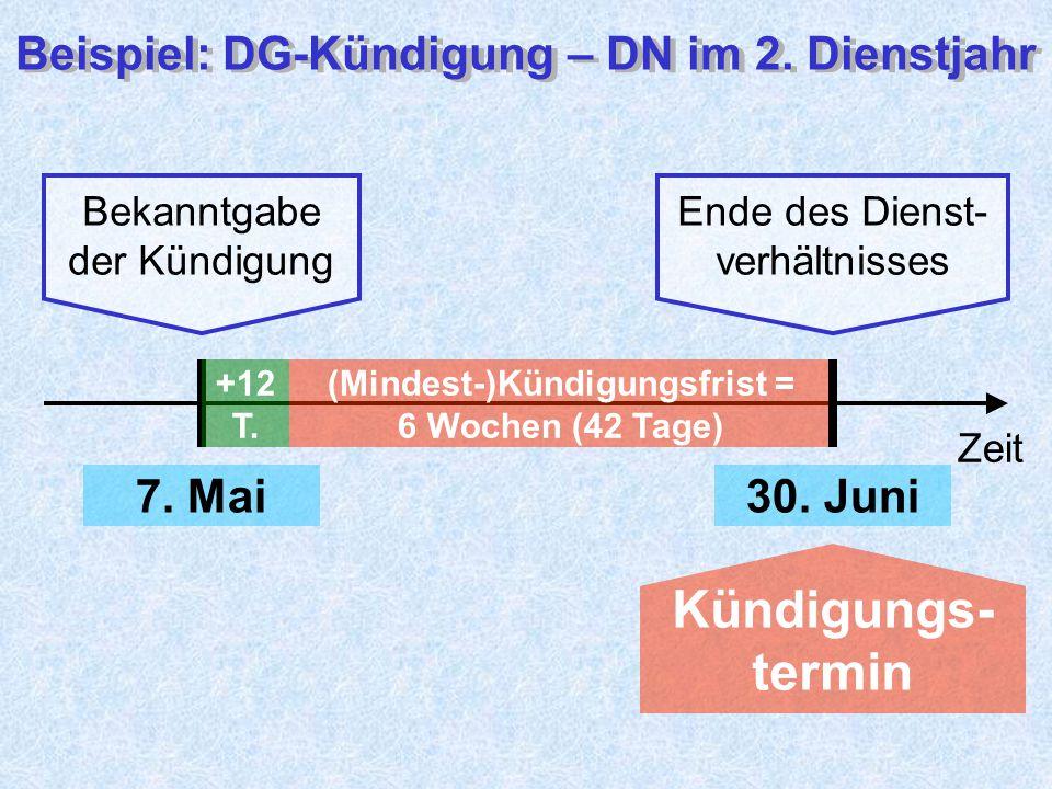 Beispiel: DG-Kündigung – DN im 2. Dienstjahr