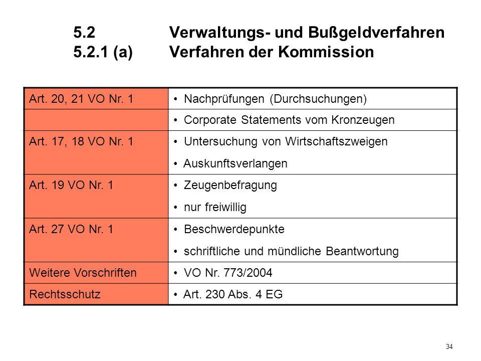5. 2. Verwaltungs- und Bußgeldverfahren. 5. 2. 1 (a)