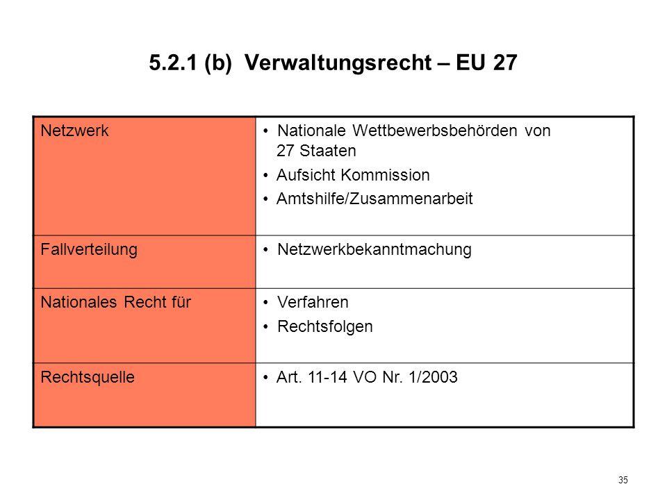 5.2.1 (b) Verwaltungsrecht – EU 27