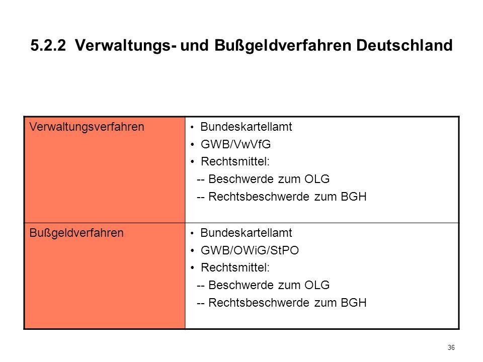 5.2.2 Verwaltungs- und Bußgeldverfahren Deutschland
