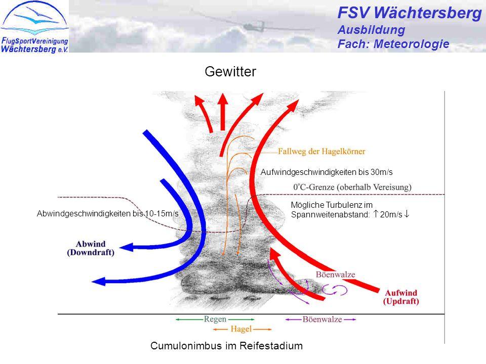FSV Wächtersberg Gewitter Ausbildung Fach: Meteorologie Reife- Stadium