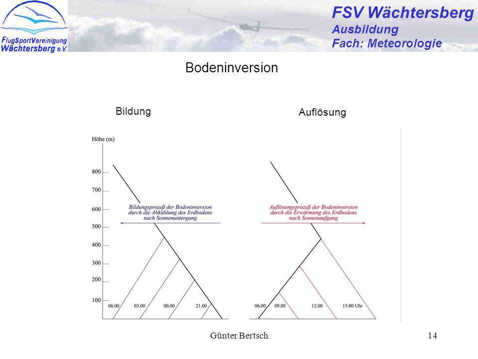 FSV Wächtersberg Bodeninversion Ausbildung Fach: Meteorologie Bildung