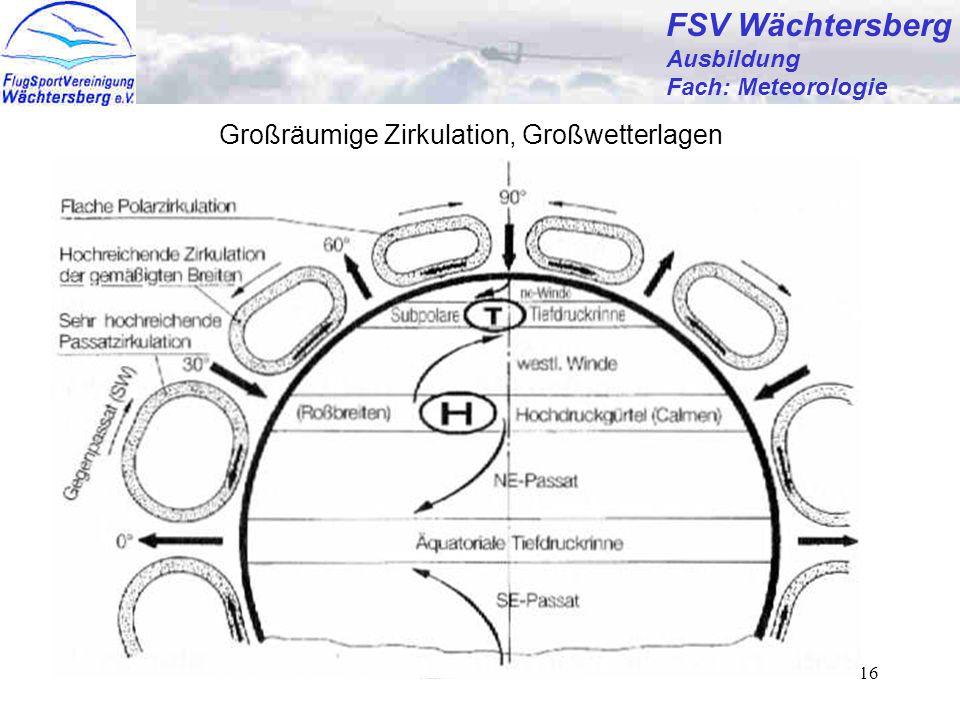 FSV Wächtersberg Großräumige Zirkulation, Großwetterlagen Ausbildung