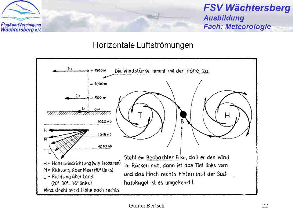 FSV Wächtersberg Horizontale Luftströmungen Ausbildung