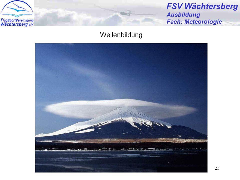 FSV Wächtersberg Wellenbildung Ausbildung Fach: Meteorologie