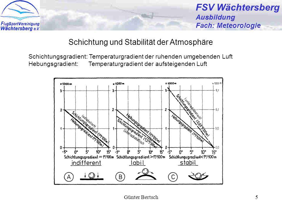 FSV Wächtersberg Schichtung und Stabilität der Atmosphäre Ausbildung