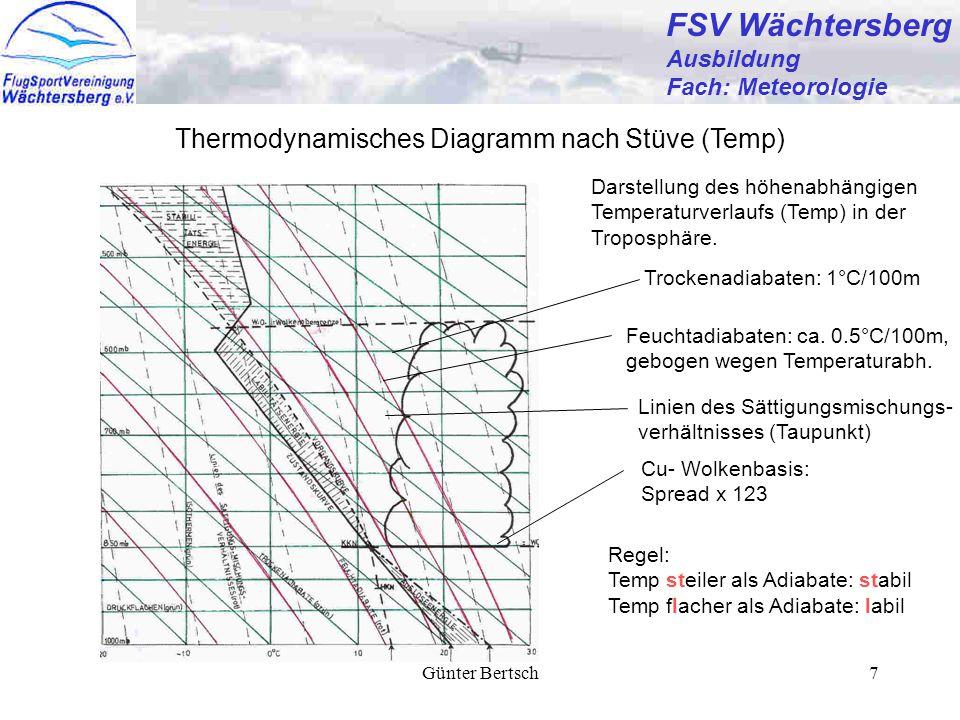 FSV Wächtersberg Thermodynamisches Diagramm nach Stüve (Temp)