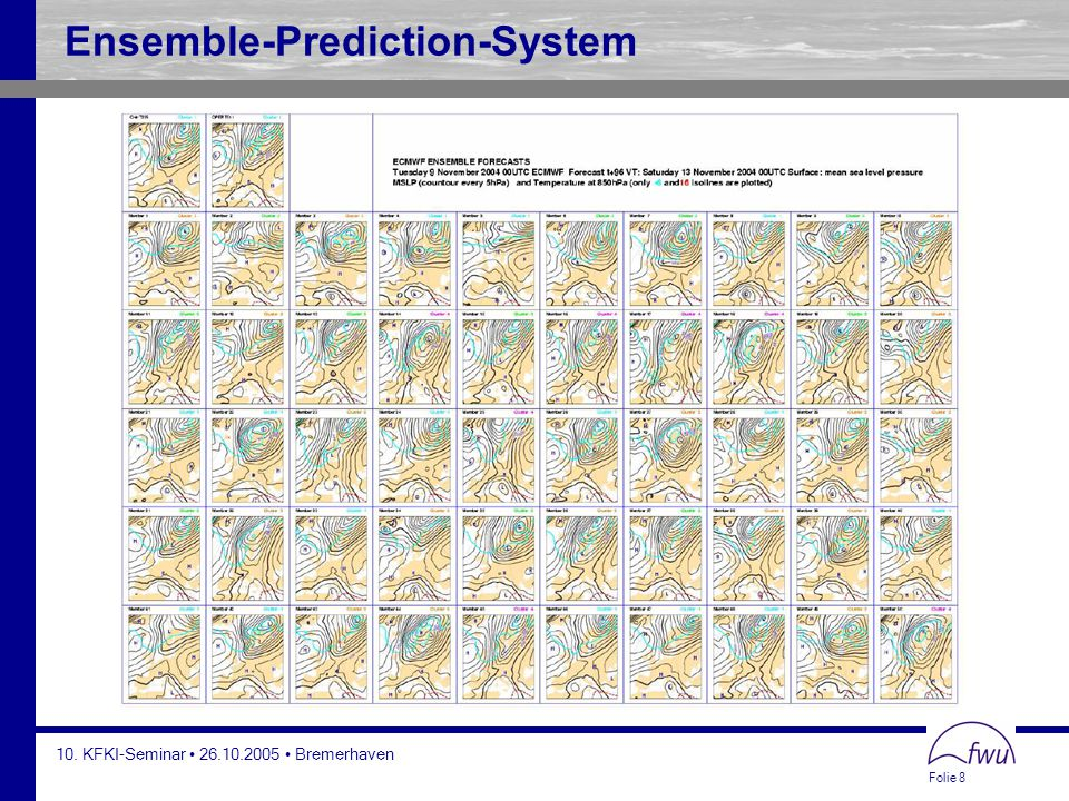 Ensemble-Prediction-System
