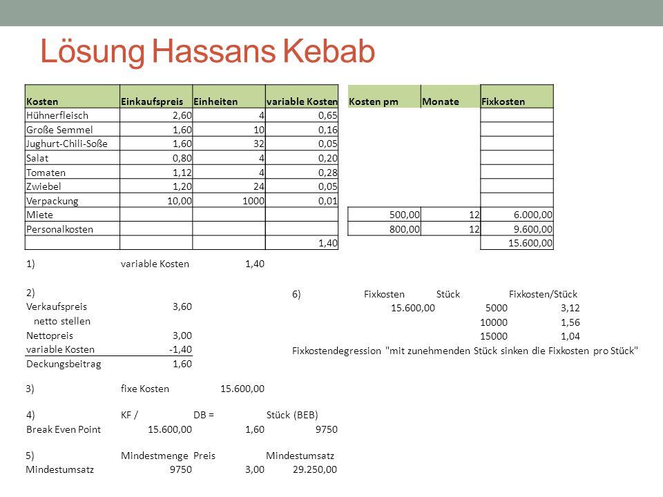 Lösung Hassans Kebab Kosten Einkaufspreis Einheiten Hühnerfleisch 2,60