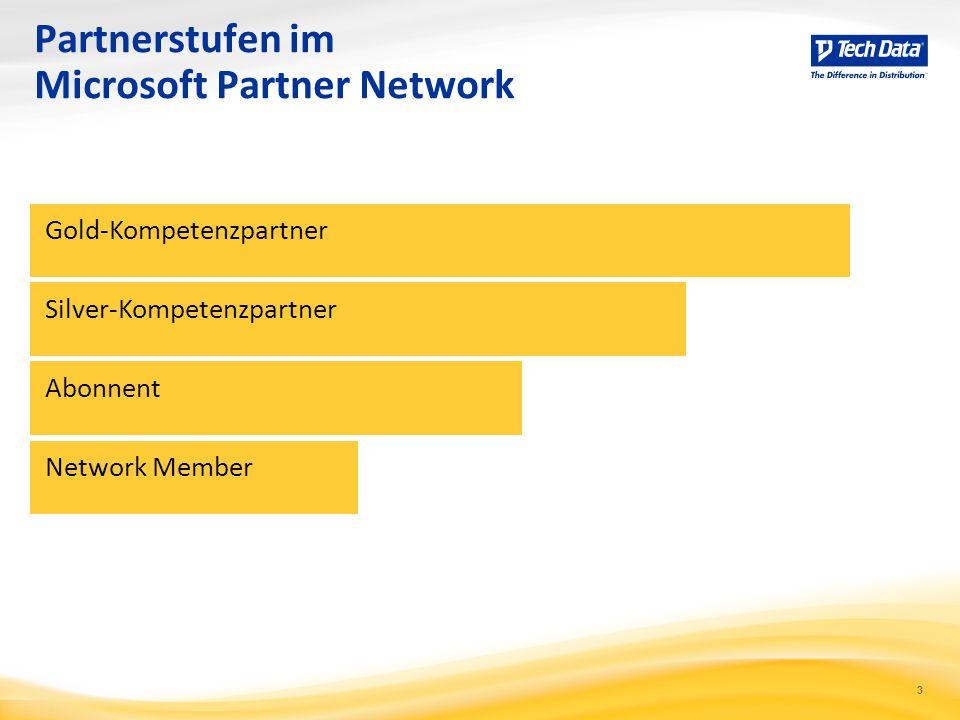 Partnerstufen im Microsoft Partner Network