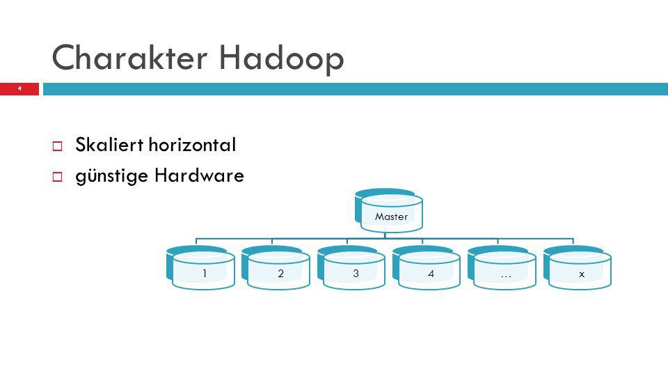 Charakter Hadoop Skaliert horizontal günstige Hardware Master 1 2 3 4