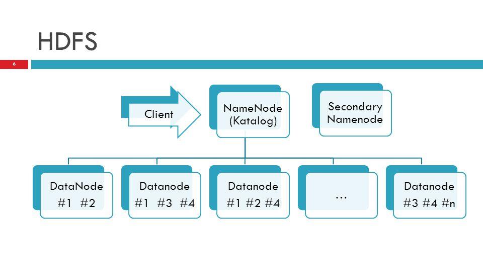 HDFS Secondary Namenode Client NameNode (Katalog) DataNode #1 #2